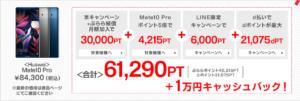 対象スマートフォーン購入で「ぷららポイント最大3万ポイント」かつ「現金1万円のキャッシュバック」