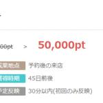 EPARKビューティー利用で50,000pt(5,000円)獲得可能